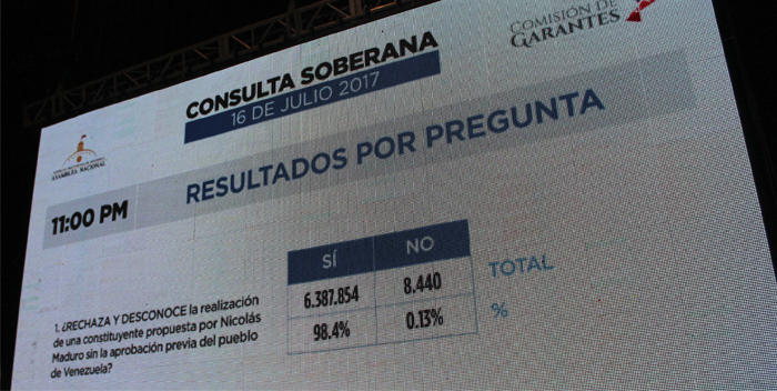 resultados p1