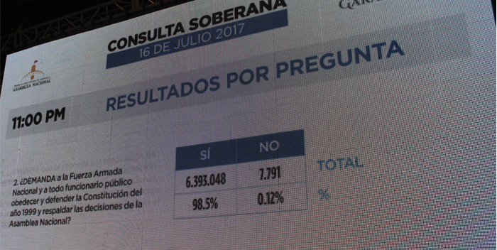 resultados p2