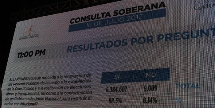 resultados p3